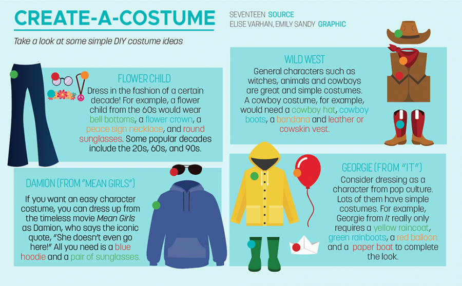Take a look at some simple DIY costume ideas