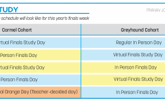 Navigation to Story: Finals schedule altered to accommodate hybrid, virtual students