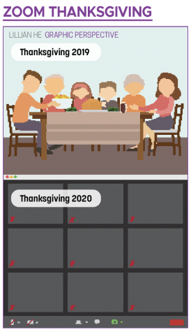 Graphic Perspective: Zoom Thanksgiving