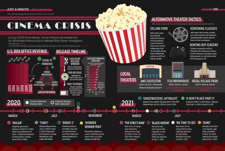 Cinema+Crisis