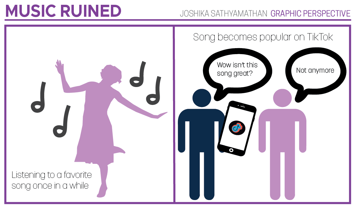 Graphic Perspective: The Fall of Good Music