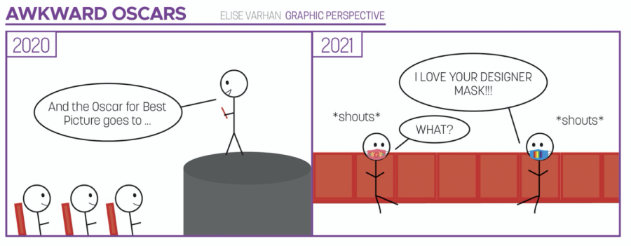 GRAPHIC+PERSPECTIVE%3A+Awkward+Oscars