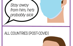 Navigation to Story: Graphic Perspective: Stigma