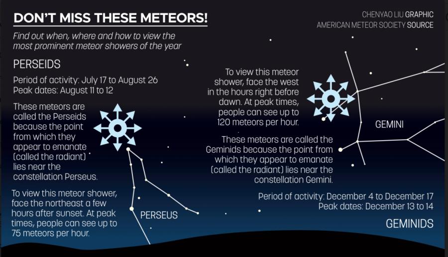 astronomy graphic